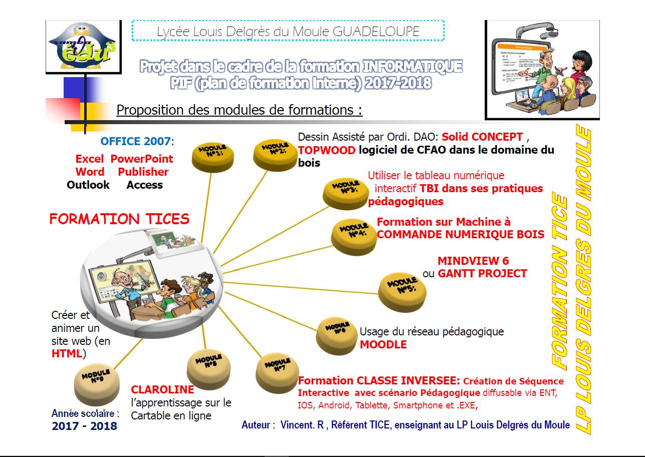Plan De Formation Interne Pif Lycee Professionnel Louis Delgres